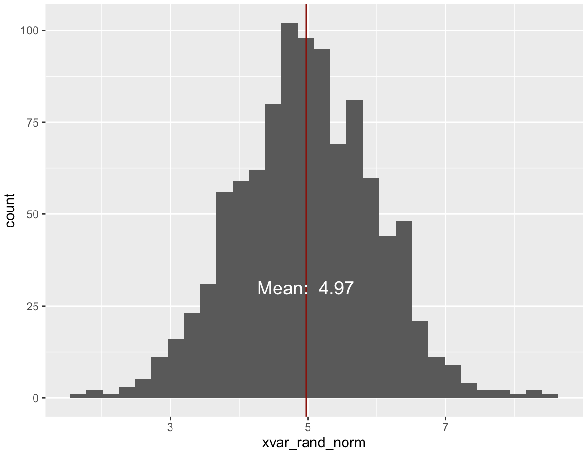 histogram-with-mean-line_2016-11-22