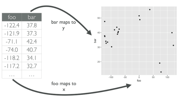 "The best R package for learning to ""think about visualization"""