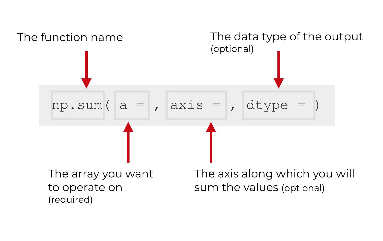 Python r markdown tutorial